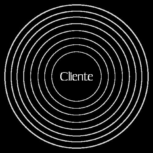 Cliente(1)